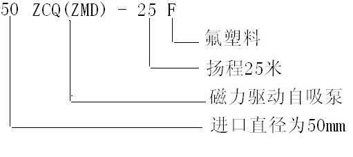 ZCQ[ZMD]-F氟塑料磁力自吸泵型号说明
