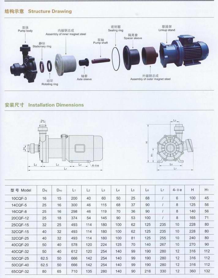 CQ系列工程塑料磁力驱动泵