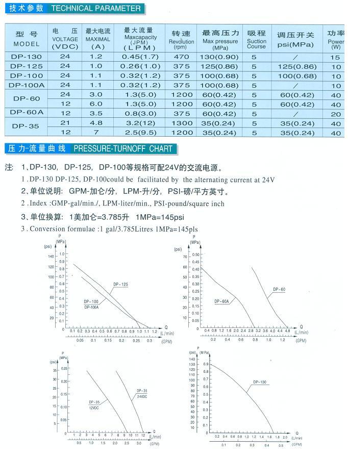 DP系列微型电动隔膜泵性能参数