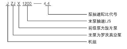JZJX系列罗茨旋片真空机组的型号表示方法