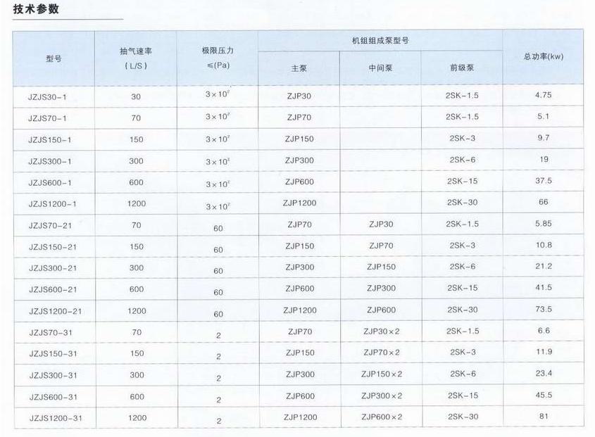 JZJS系列罗茨泵-水环泵机组技术参数