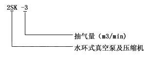 2SK型水环式真空泵的型号意义: