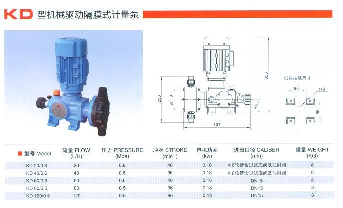 KD型机械驱动隔膜式计量泵产品说明图