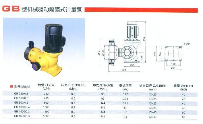 GB型机械驱动隔膜式计量泵产品参数