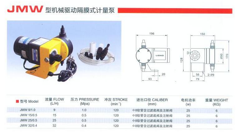 JMW型机械驱动隔膜式计量泵参数