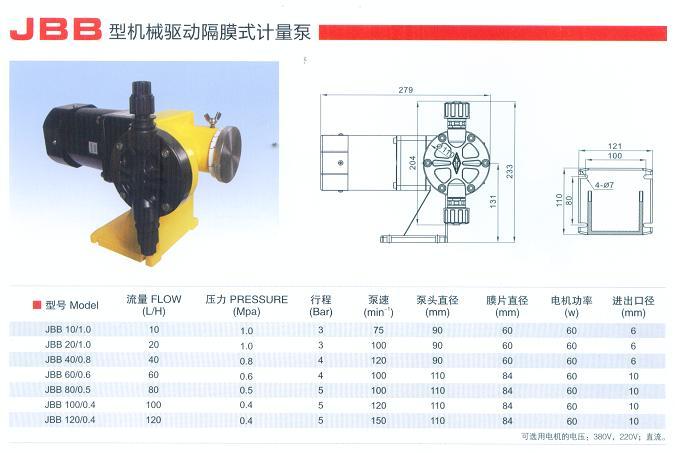 JBB型机械驱动隔膜式计量泵