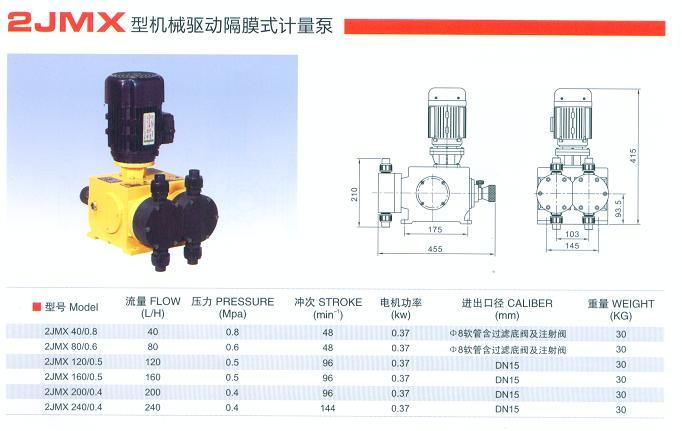 2JMX型机械驱动隔膜式计量泵