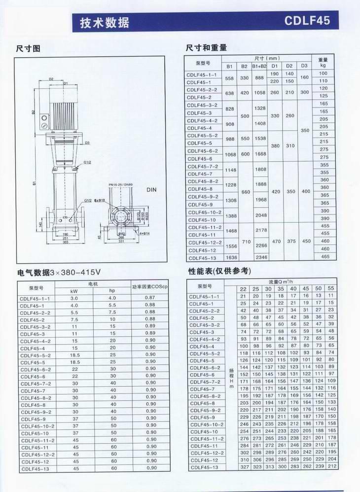 不锈钢离心泵 CDLF-45