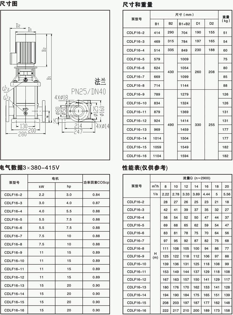 不锈钢离心泵 CDLF-16