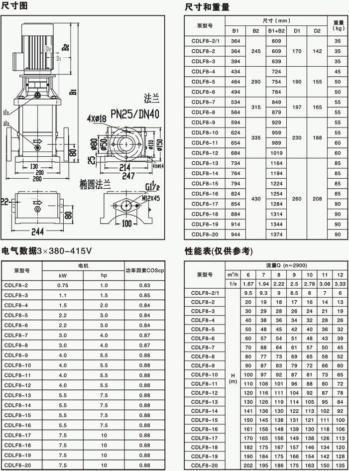 不锈钢离心泵 CDLF-8