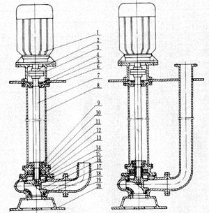 YW液下式排污泵结构说明