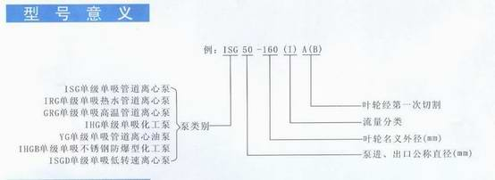 ISG、IRG、IHG、YG型管道离心泵型号意义