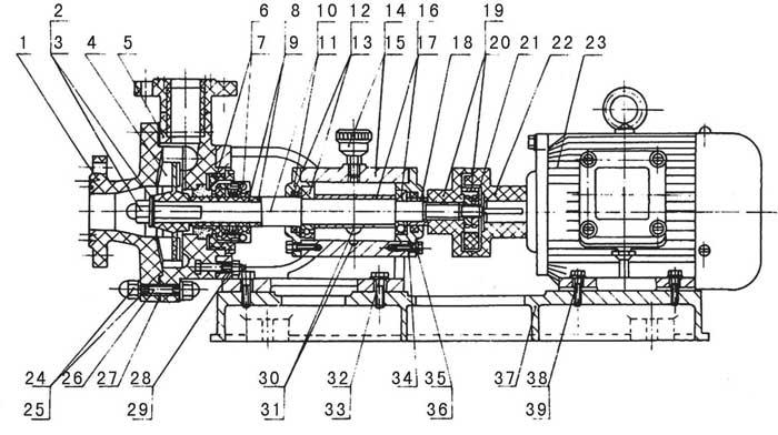 FS型玻璃钢离心泵结构图