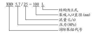 XBD-L单级单吸消防泵型号意义