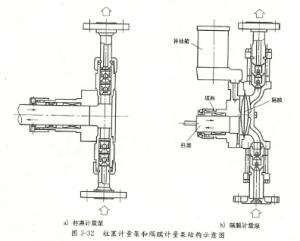 柱塞泵和隔膜泵的区别