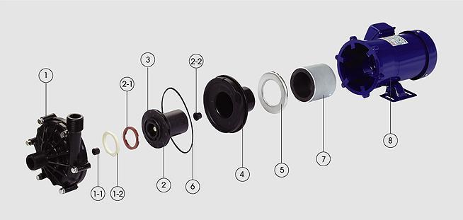 耐酸碱磁力泵组成
