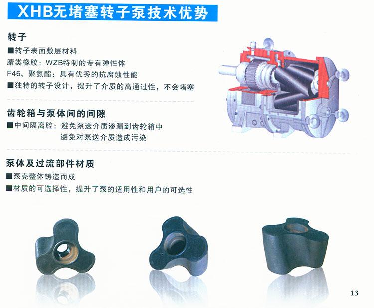 XBD转子泵性能参数