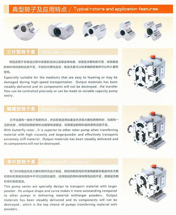 典型转子泵及应用特点